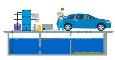 система очистки воды на автомойке